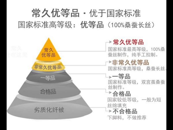 杭州蚕丝被的价格-好价格配好品质[常久]