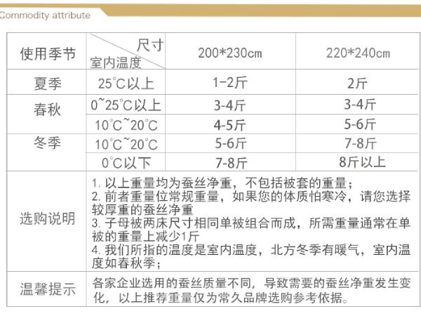 丝棉被家用几斤好-不同季节选购指南看这里[常久]