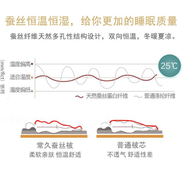 蚕丝能提高睡眠质量