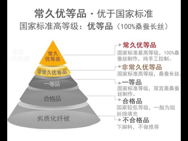 蚕丝被什么价格是多少钱一斤-高价和低价的区别