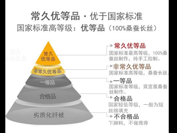 浙江蚕丝被批发在哪里-找厂家批发是明智的选择[常久]