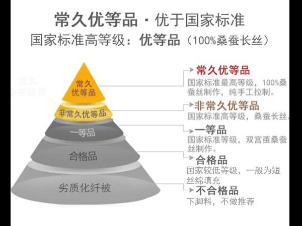 上海蚕丝被哪家好-谨慎选购避免踩坑[常久]