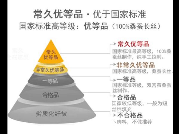 杭州做桑蚕丝被的地方有吗-买蚕丝被需要擦亮眼睛