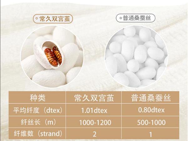 双宫茧蚕丝被是哪家生产的-推荐原产地的厂家[常久]