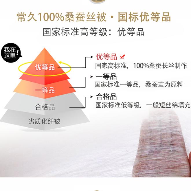 杭州哪些地方卖桑蚕丝被