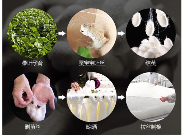 手工绵兜拉制的桑蚕丝被怎样-精湛的工艺怎能不舒服[常久]