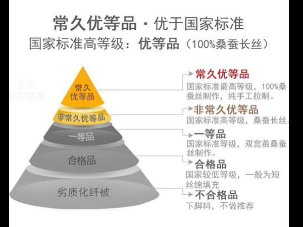 蚕丝被一般批发价格是多少钱一斤-找对厂家很重要[常久]