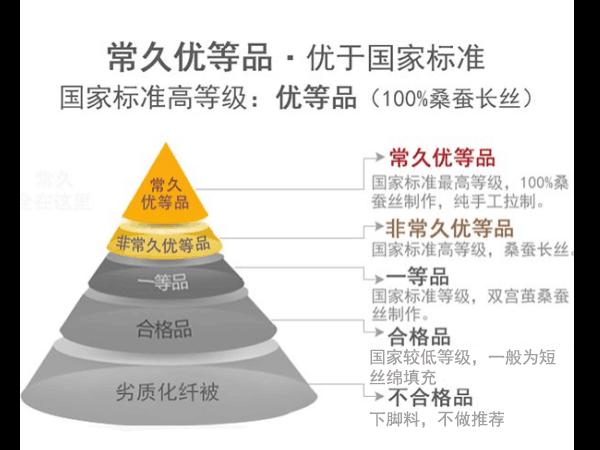 蚕丝被定做价格一般是多少-依据蚕丝品质来定价